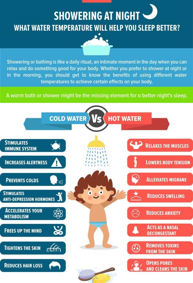 showering and sleep